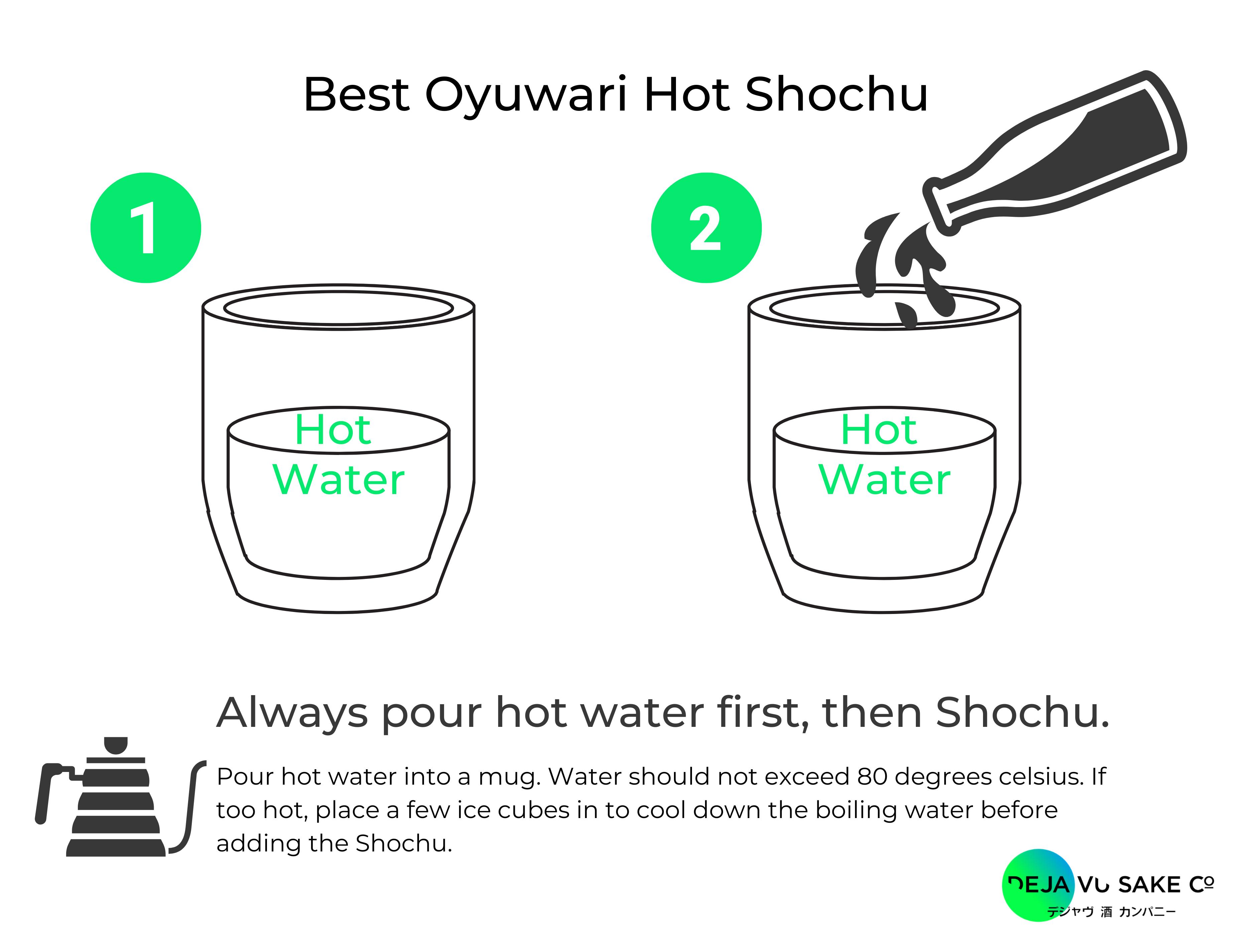 Making Hot Shochu